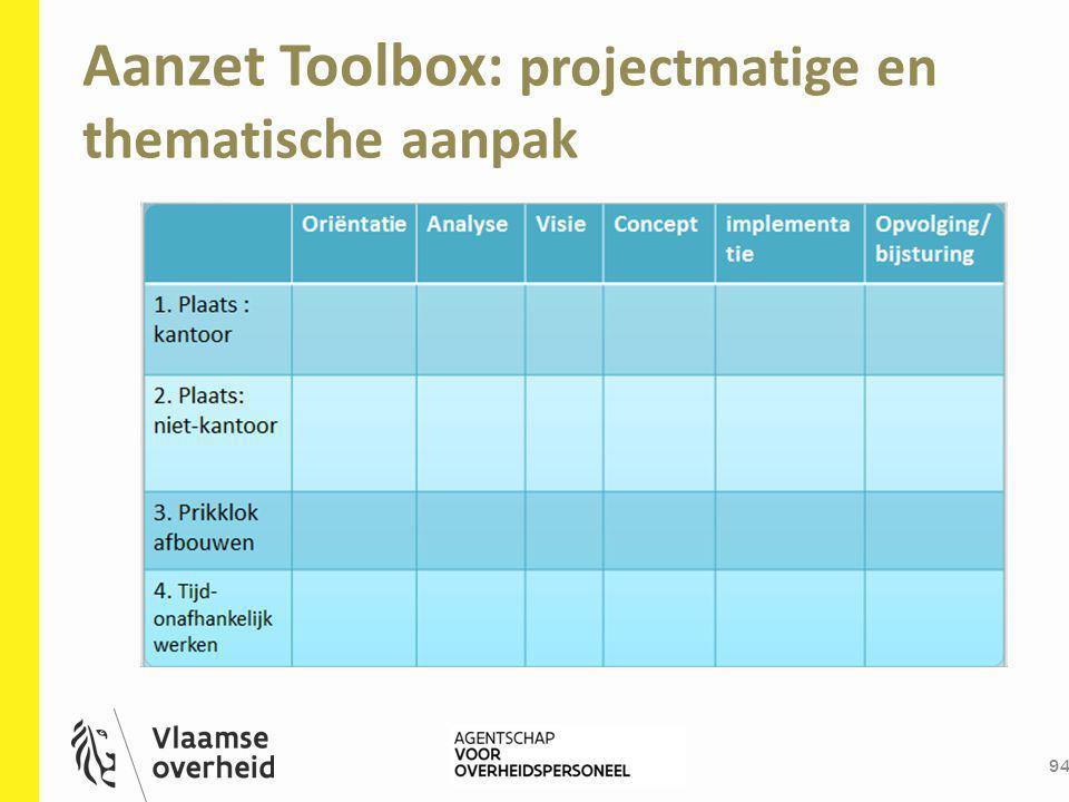 Aanzet Toolbox: projectmatige en thematische aanpak