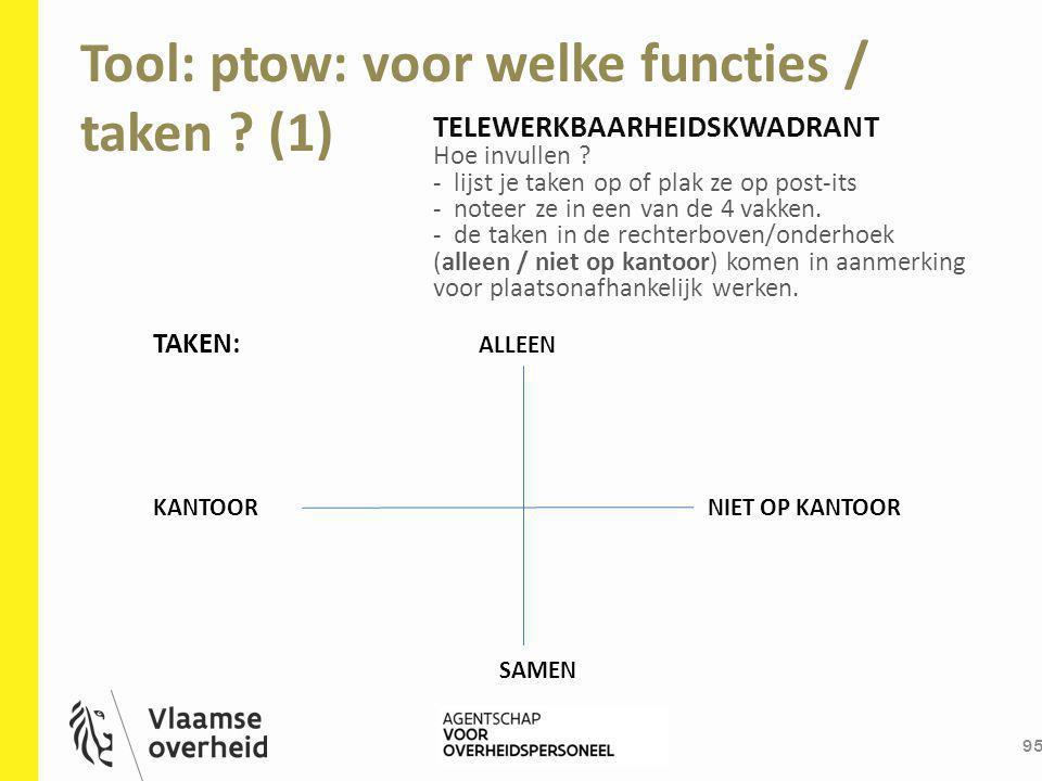 Tool: ptow: voor welke functies / taken (1)