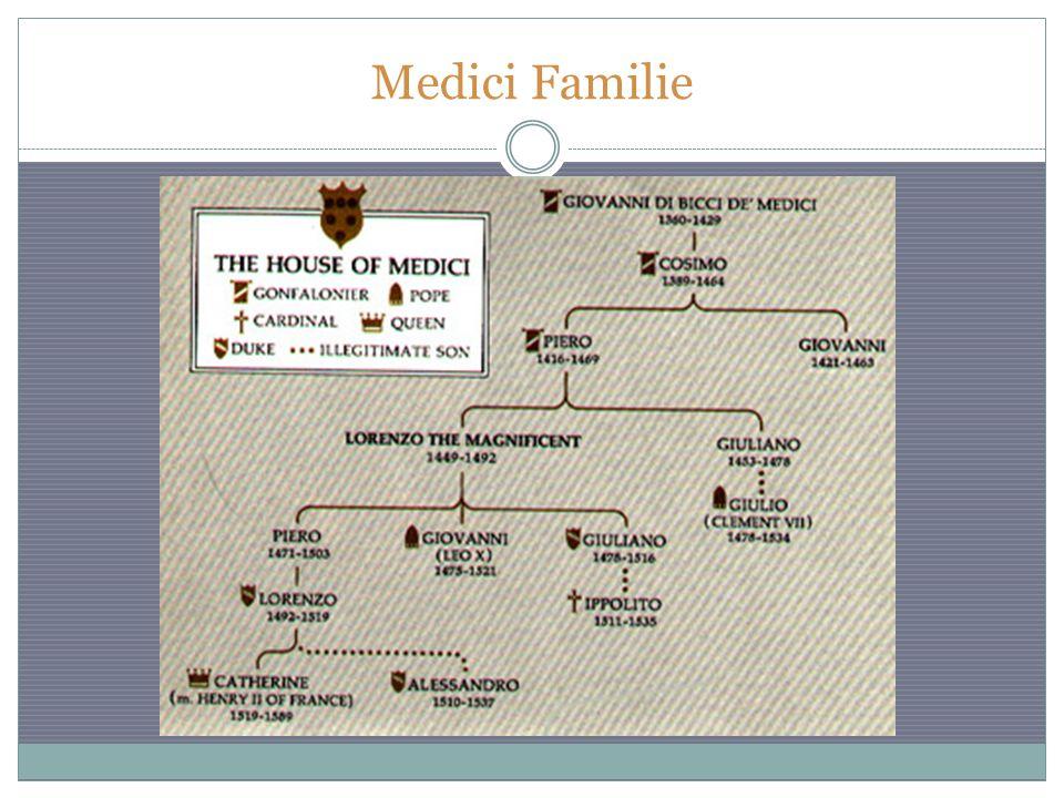 Medici Familie
