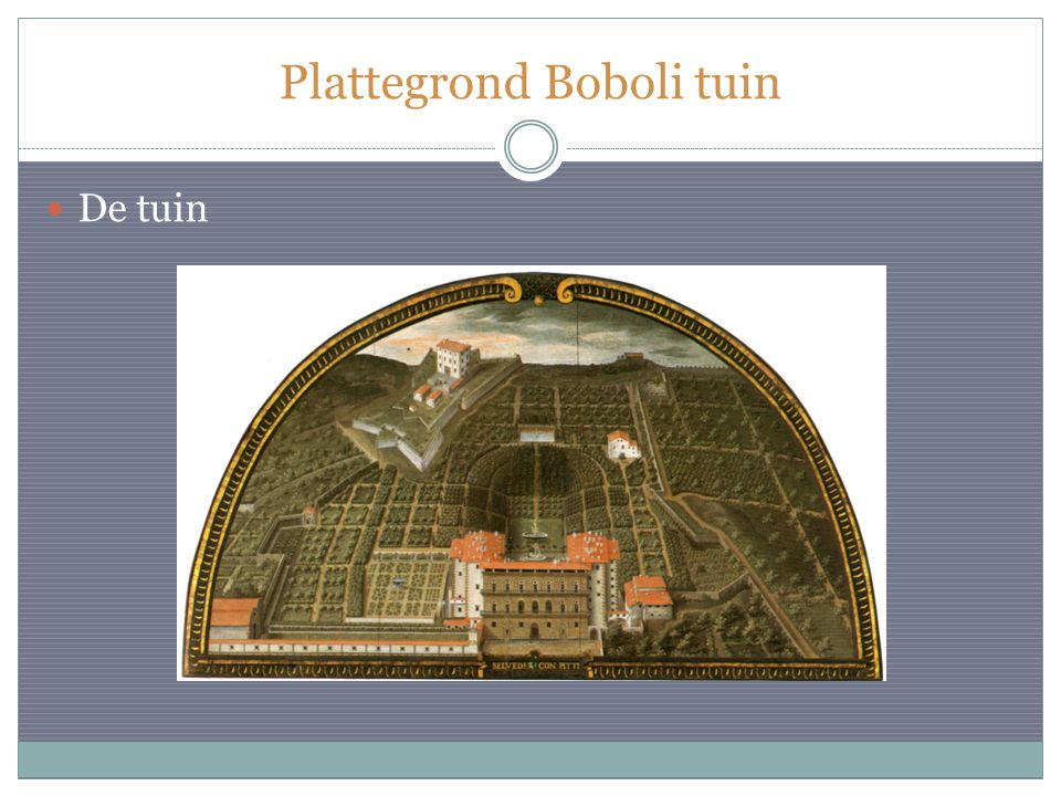 Plattegrond Boboli tuin