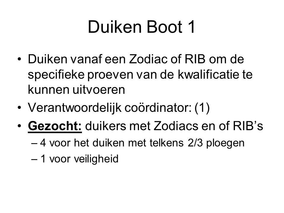 Duiken Boot 1 Duiken vanaf een Zodiac of RIB om de specifieke proeven van de kwalificatie te kunnen uitvoeren.