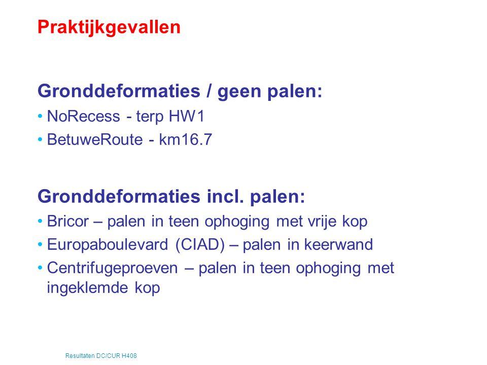 Gronddeformaties / geen palen: