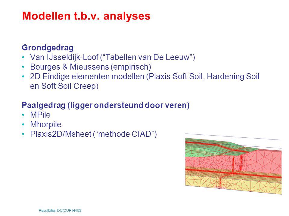 Modellen t.b.v. analyses Grondgedrag