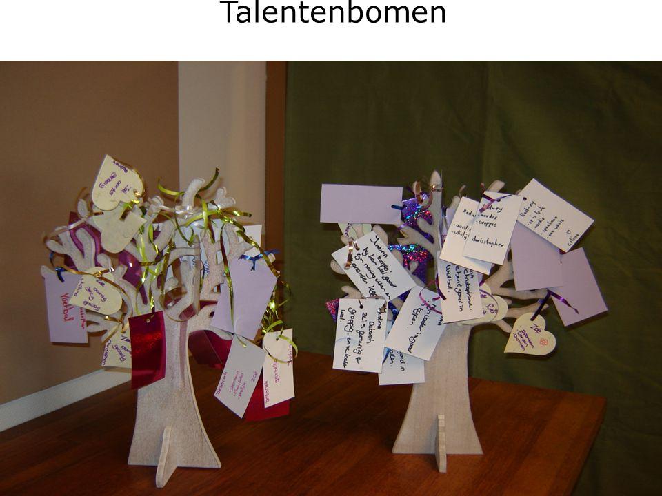 Talentenbomen