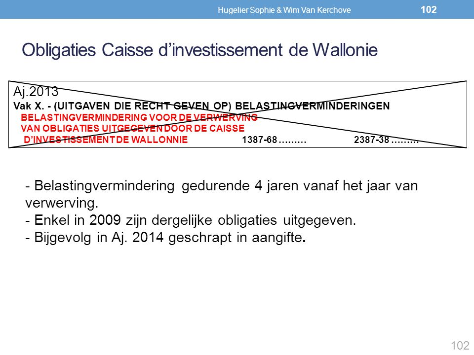 Obligaties Caisse d'investissement de Wallonie