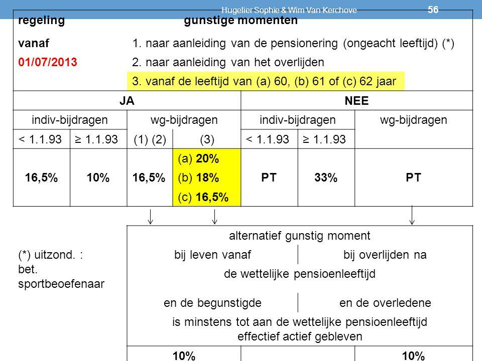 gunstige momenten JA NEE 16,5% 10% PT 33%