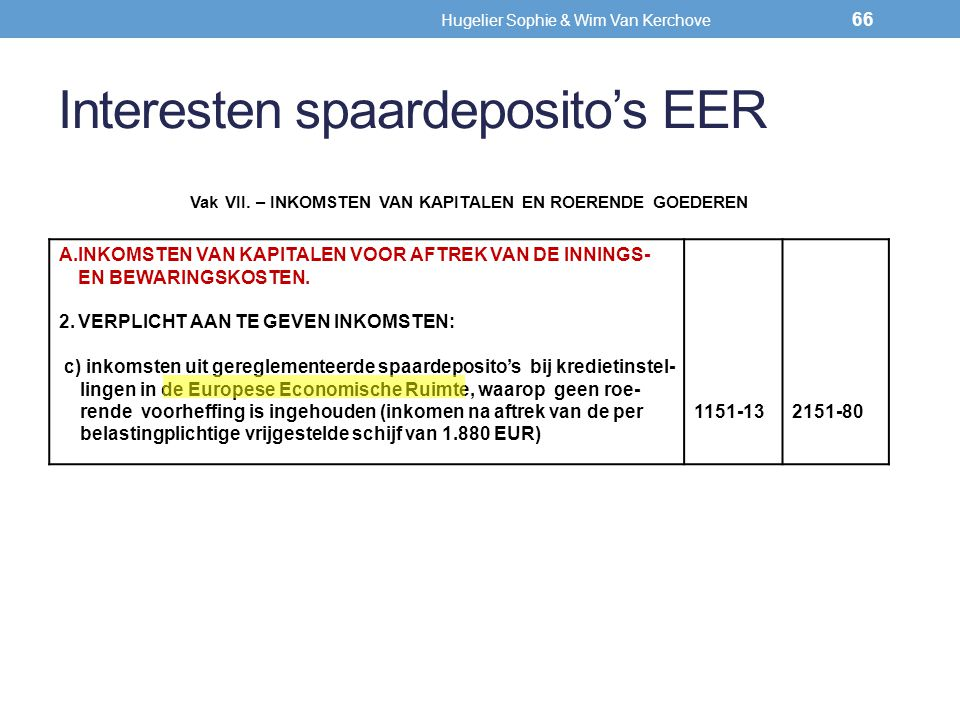 Interesten spaardeposito's EER