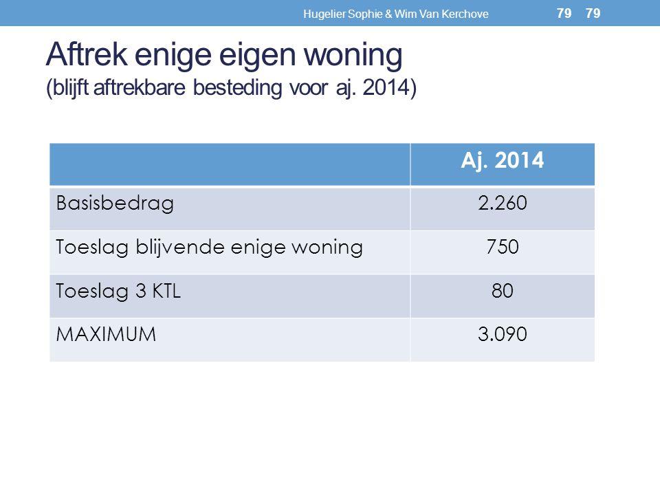 Aftrek enige eigen woning (blijft aftrekbare besteding voor aj. 2014)