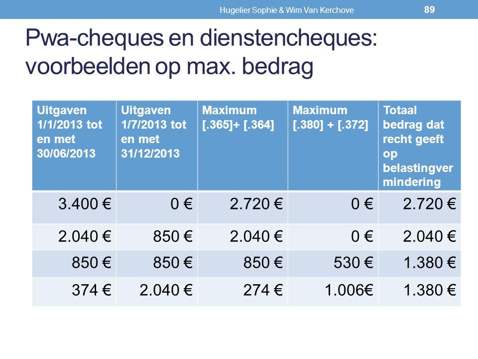 Pwa-cheques en dienstencheques: voorbeelden op max. bedrag