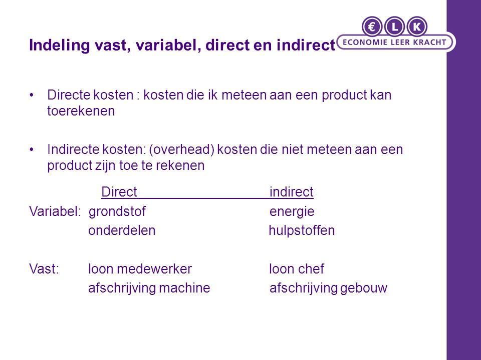 Indeling vast, variabel, direct en indirect