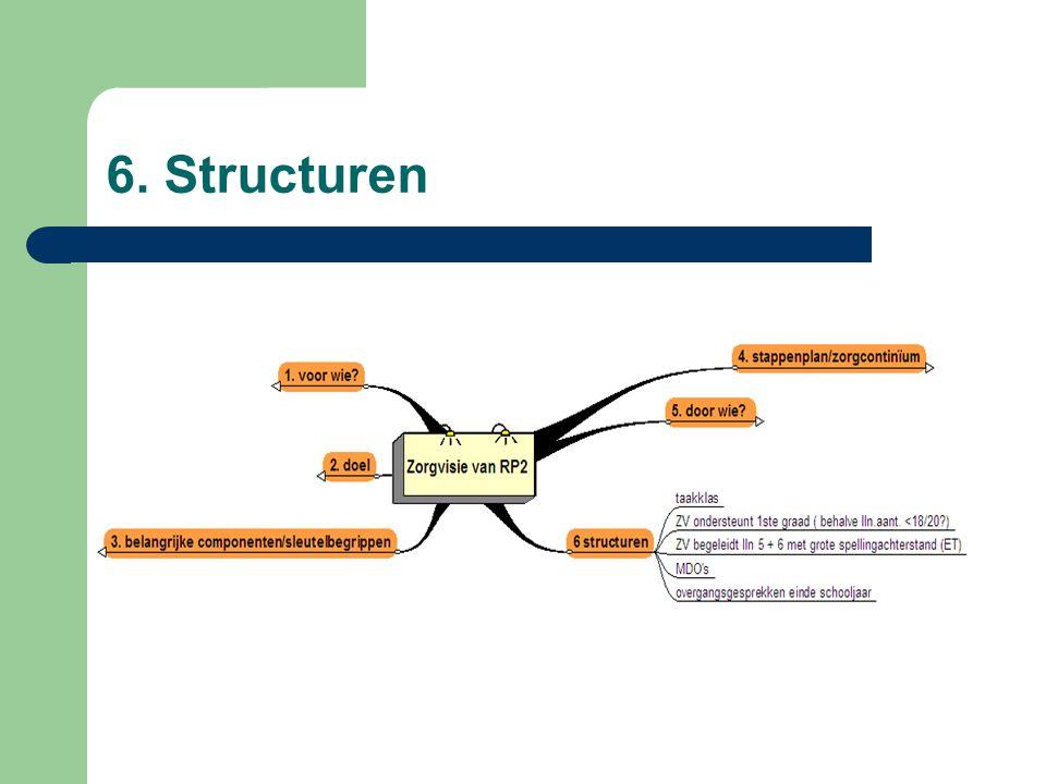 6. Structuren