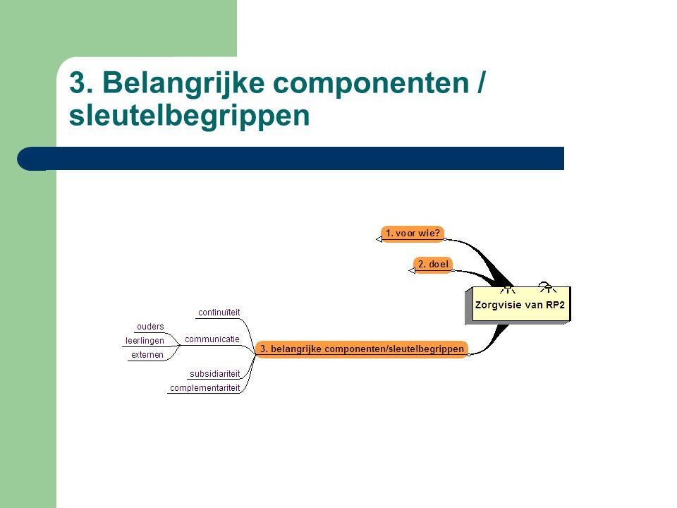 3. Belangrijke componenten / sleutelbegrippen