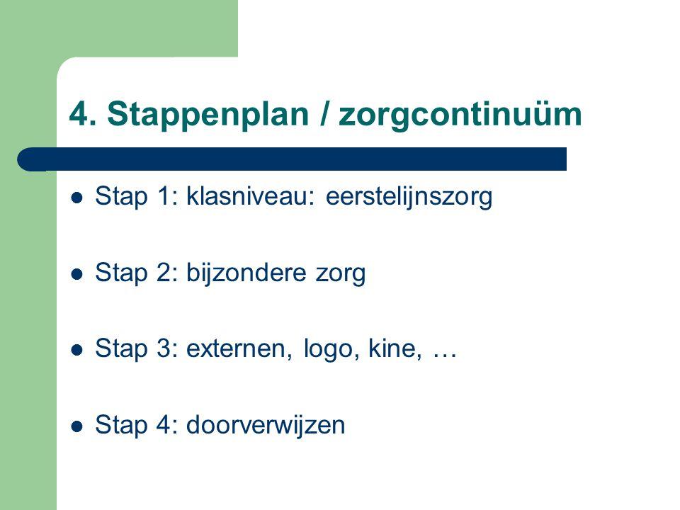 4. Stappenplan / zorgcontinuüm