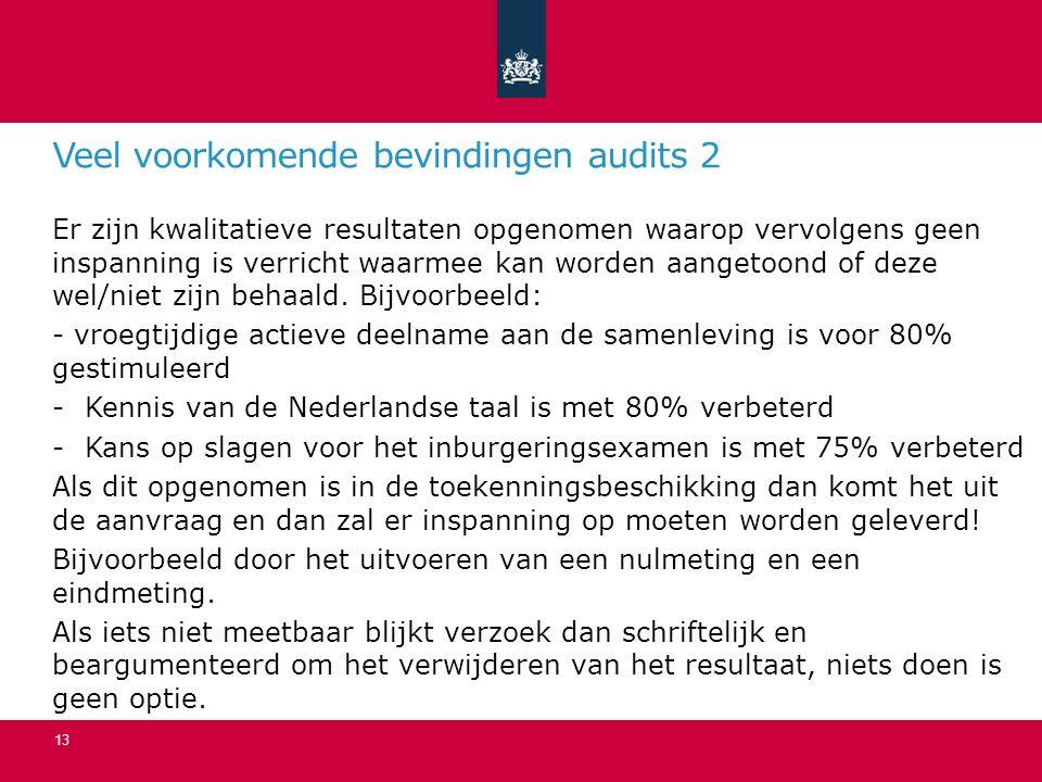 Veel voorkomende bevindingen audits 2