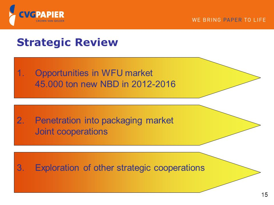 Strategic Review Opportunities in WFU market 45.000 ton new NBD in 2012-2016. Penetration into packaging market Joint cooperations.