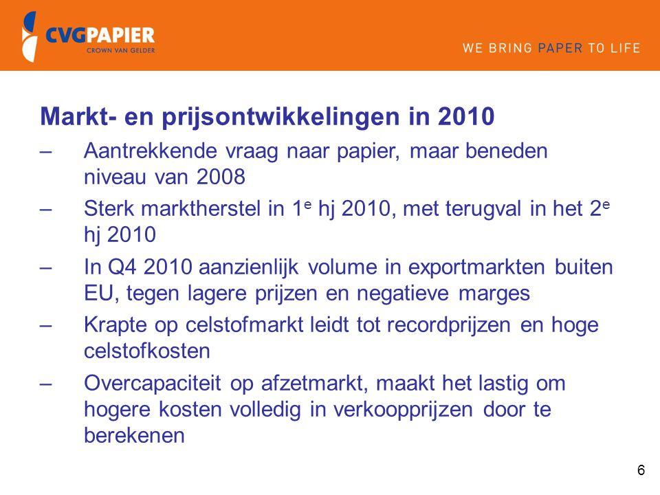 Markt- en prijsontwikkelingen in 2010