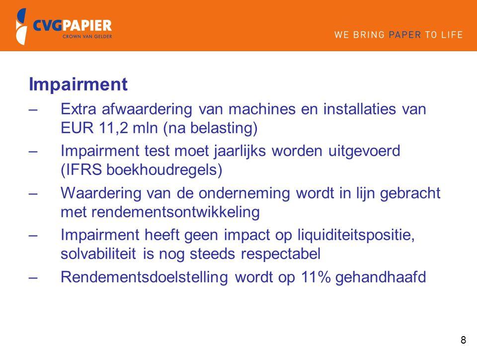 Impairment Extra afwaardering van machines en installaties van EUR 11,2 mln (na belasting)