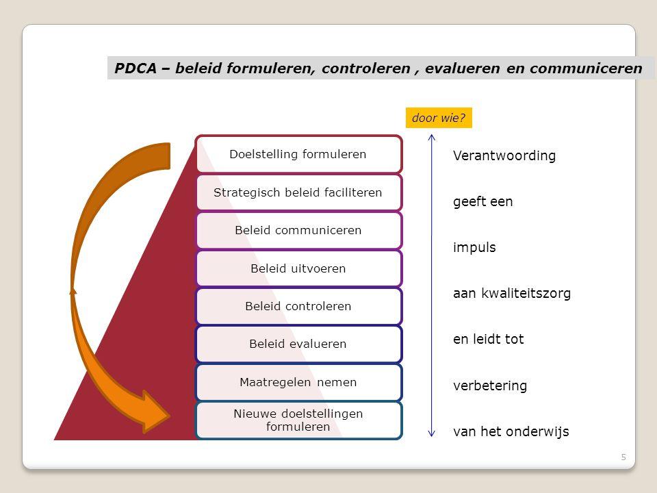 PDCA – beleid formuleren, controleren , evalueren en communiceren