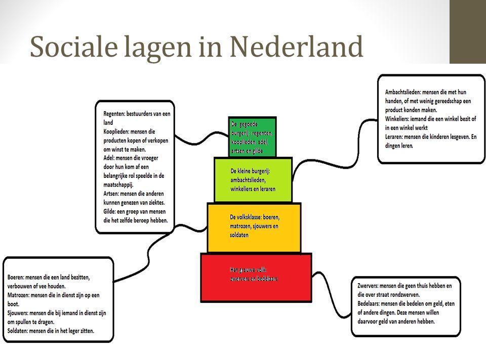 Sociale lagen in Nederland