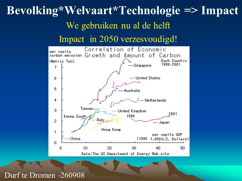 Bevolking*Welvaart*Technologie => Impact