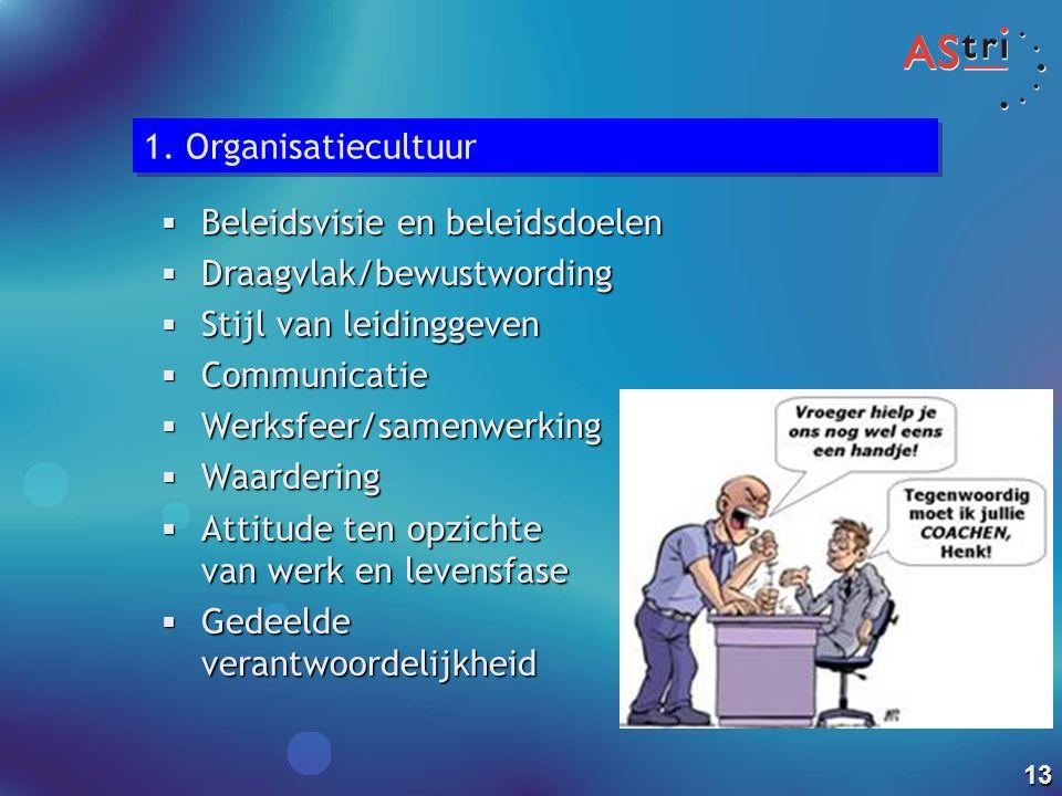 1. Organisatiecultuur Beleidsvisie en beleidsdoelen. Draagvlak/bewustwording. Stijl van leidinggeven.