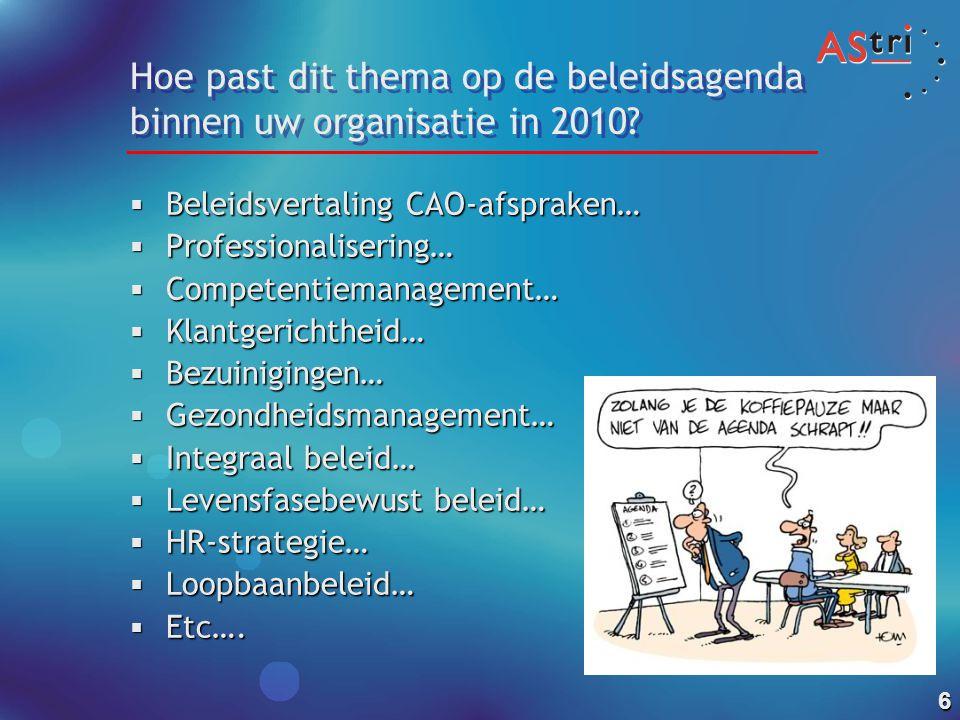 Hoe past dit thema op de beleidsagenda binnen uw organisatie in 2010