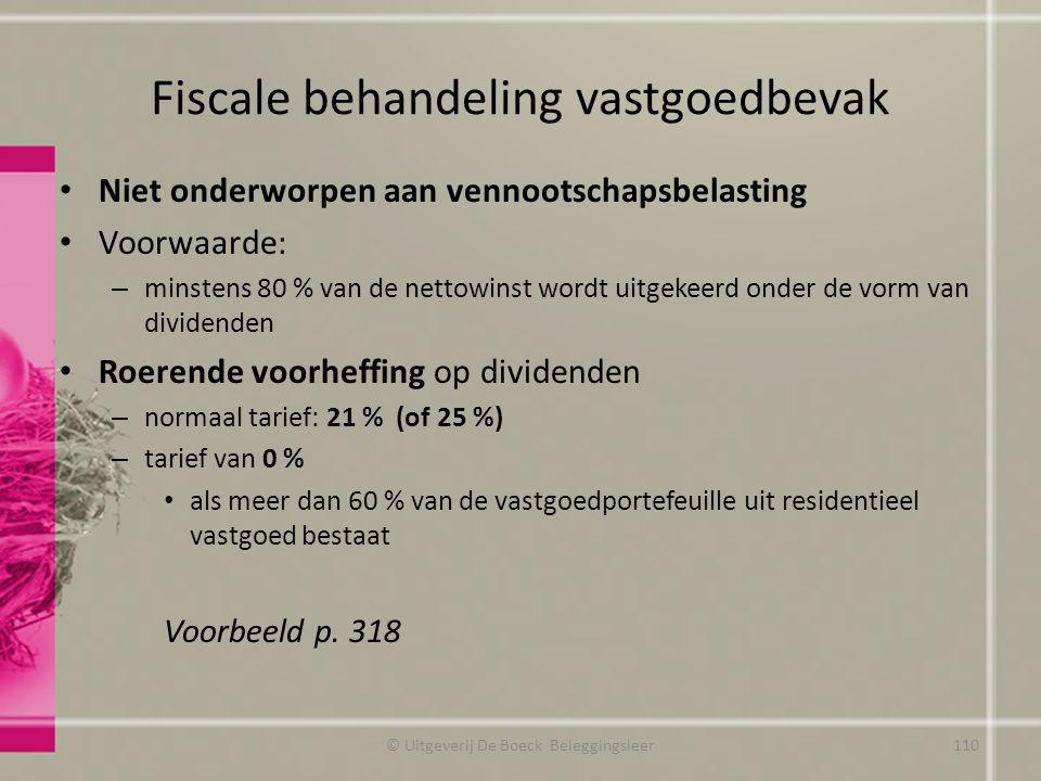 Fiscale behandeling vastgoedbevak