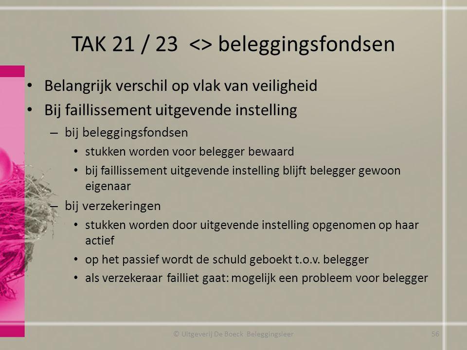 TAK 21 / 23 <> beleggingsfondsen