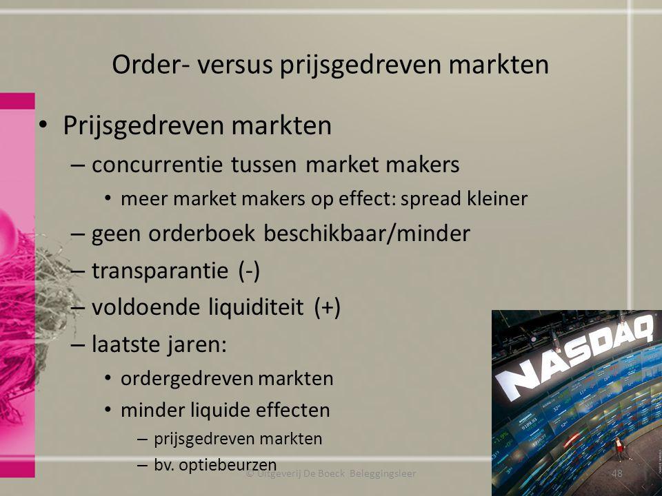 Order- versus prijsgedreven markten