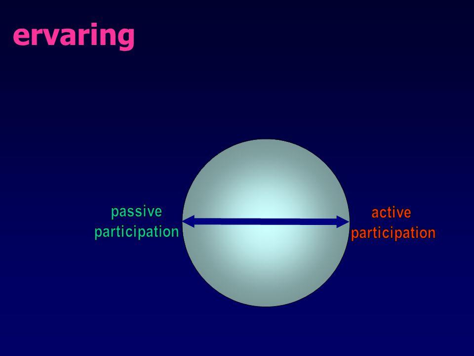ervaring passive participation active participation