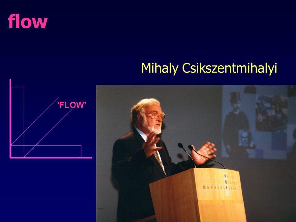 flow Mihaly Csikszentmihalyi FLOW