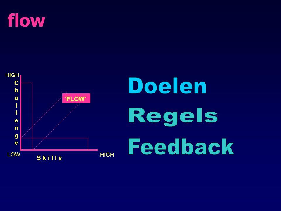 flow Doelen Regels Feedback C h a l FLOW e n g
