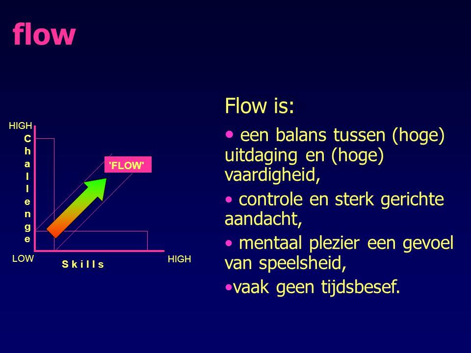 flow Flow is: een balans tussen (hoge) uitdaging en (hoge) vaardigheid,