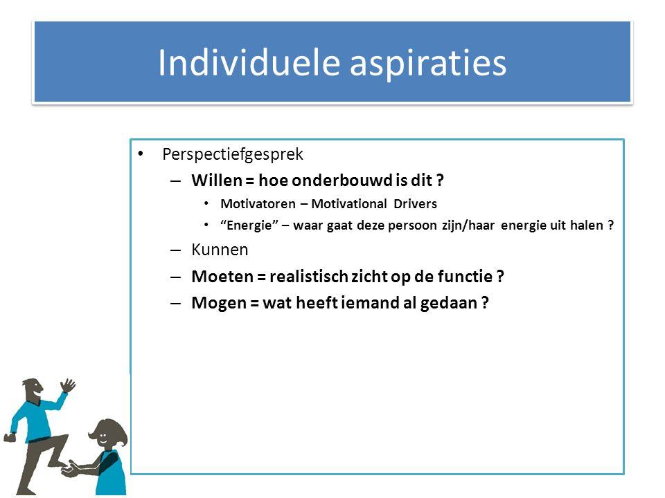 Individuele aspiraties