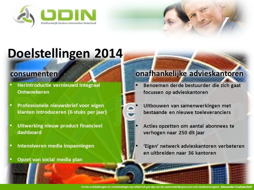 Doelstellingen 2014 consumenten onafhankelijke advieskantoren