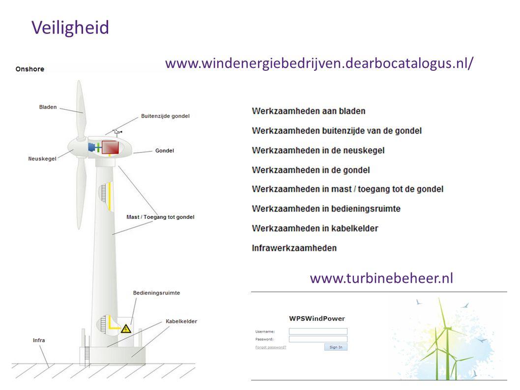 Veiligheid www.windenergiebedrijven.dearbocatalogus.nl/
