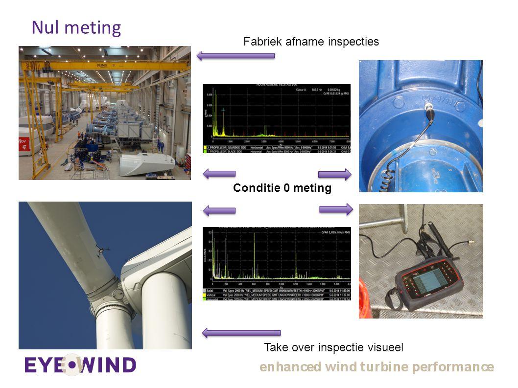 Nul meting Fabriek afname inspecties Conditie 0 meting