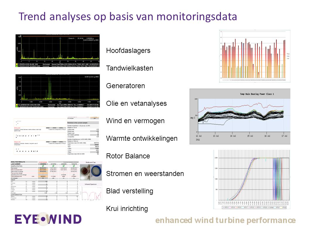 Trend analyses op basis van monitoringsdata