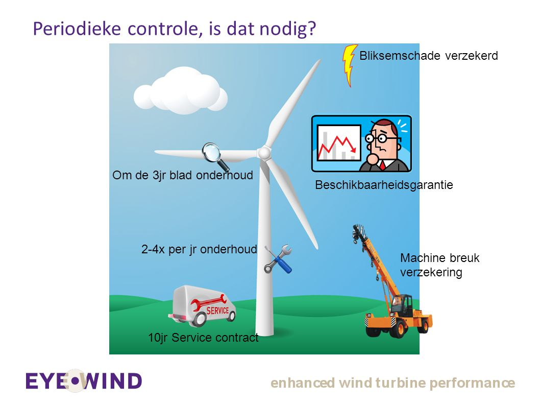 Periodieke controle, is dat nodig