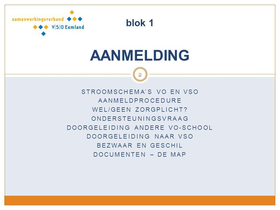 blok 1 AANMELDING Stroomschema's VO en VSO Aanmeldprocedure