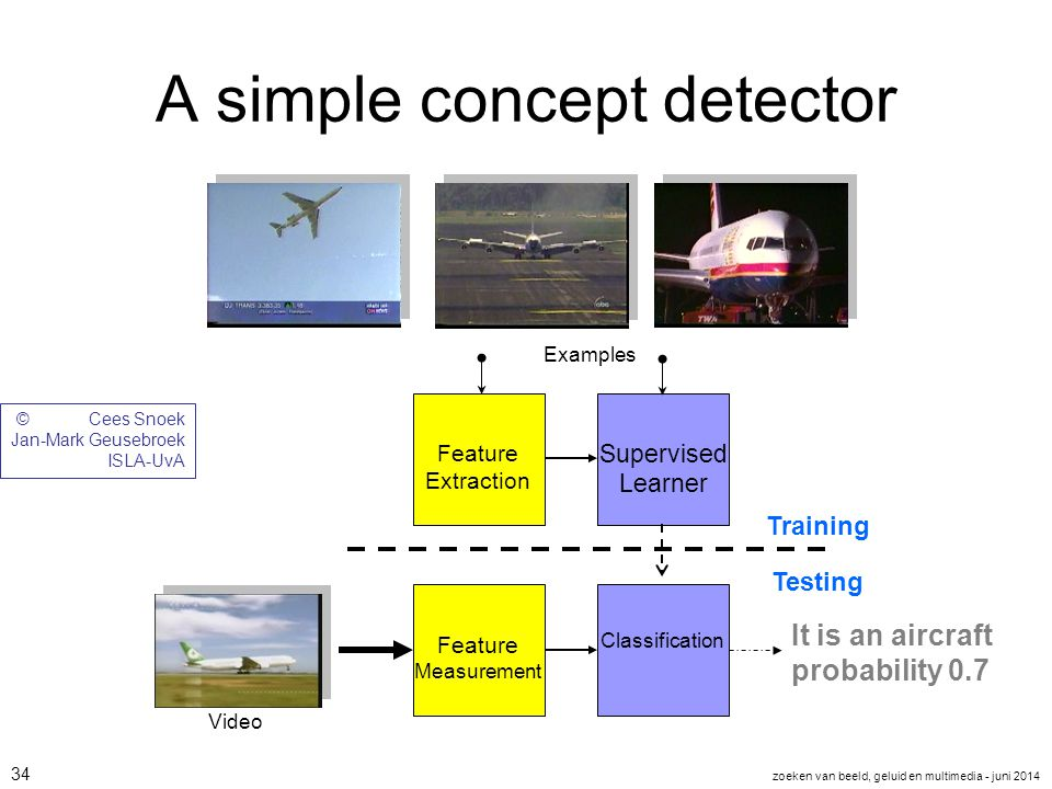A simple concept detector
