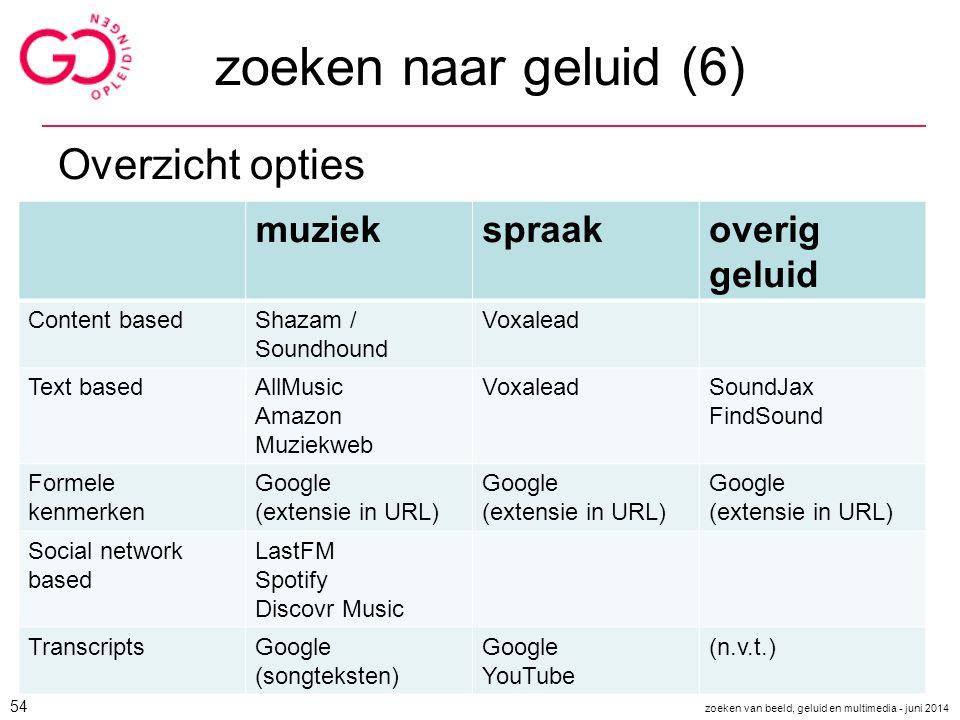 zoeken naar geluid (6) Overzicht opties muziek spraak overig geluid