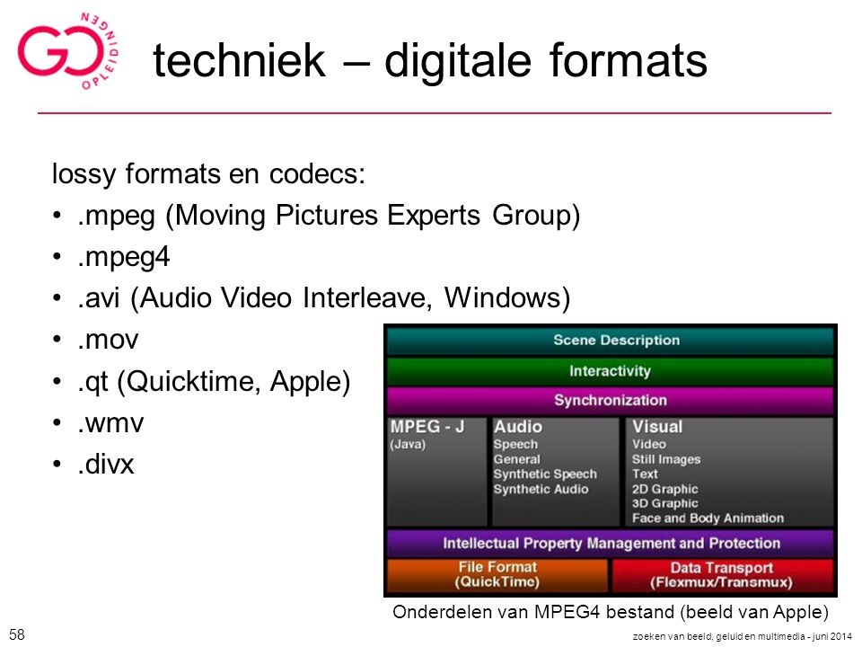 techniek – digitale formats