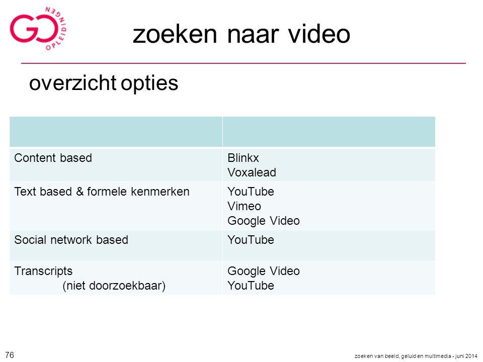 zoeken naar video overzicht opties Content based Blinkx Voxalead