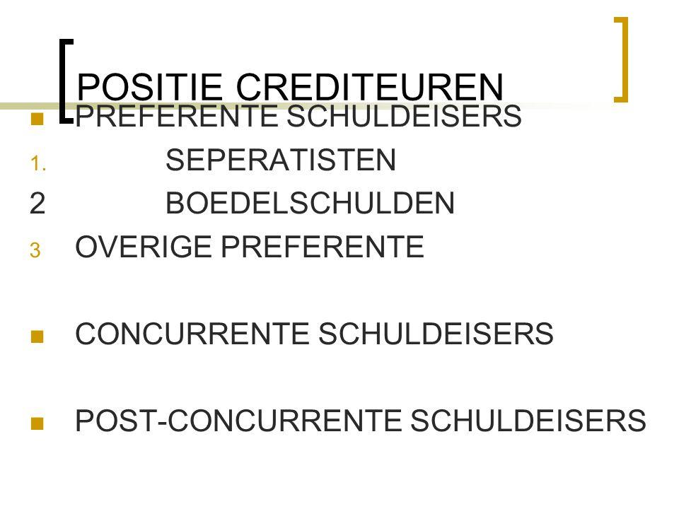 POSITIE CREDITEUREN PREFERENTE SCHULDEISERS SEPERATISTEN