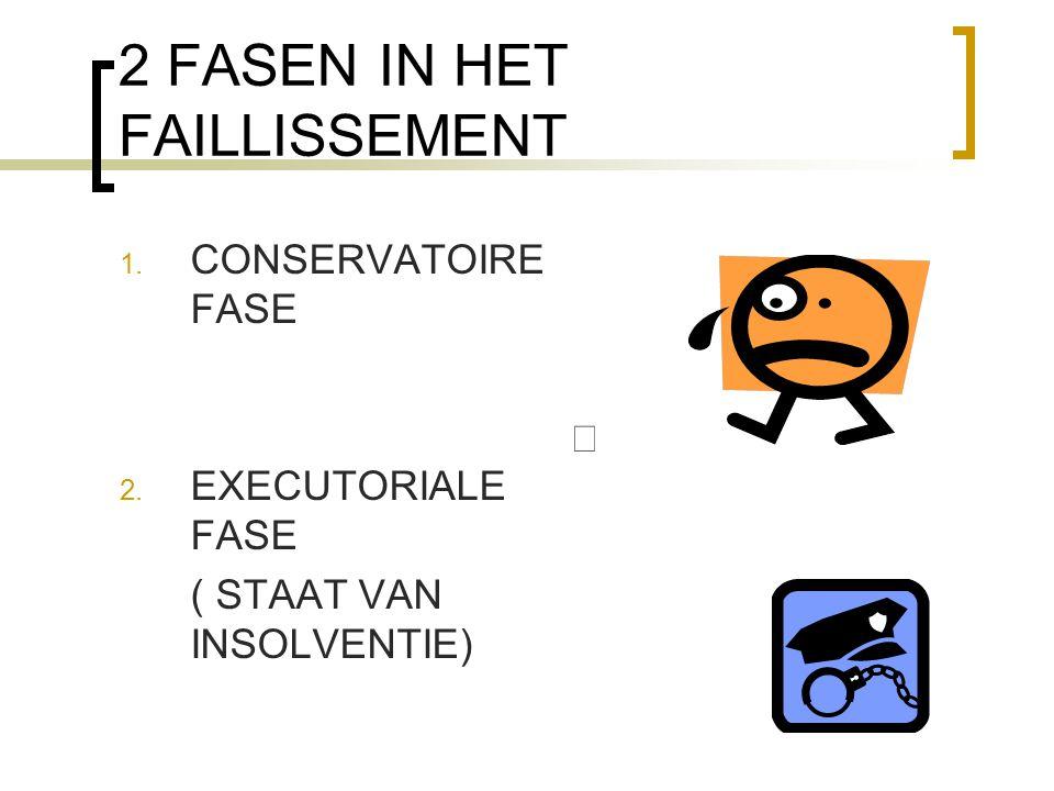 2 FASEN IN HET FAILLISSEMENT