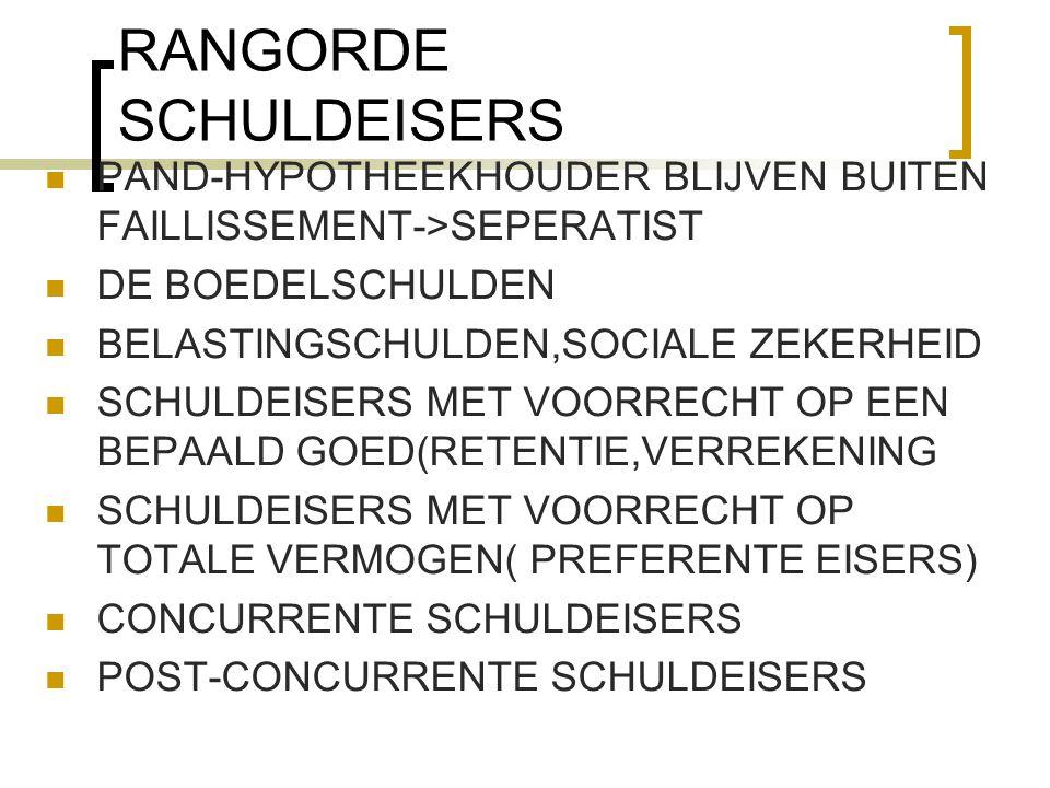 RANGORDE SCHULDEISERS