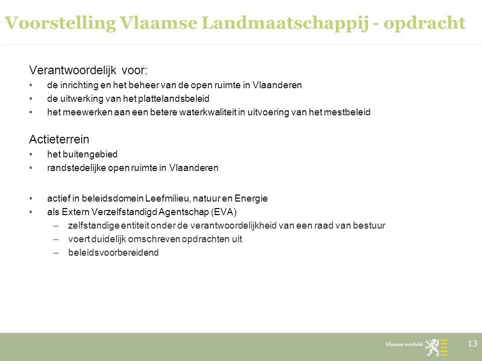 Voorstelling Vlaamse Landmaatschappij - opdracht