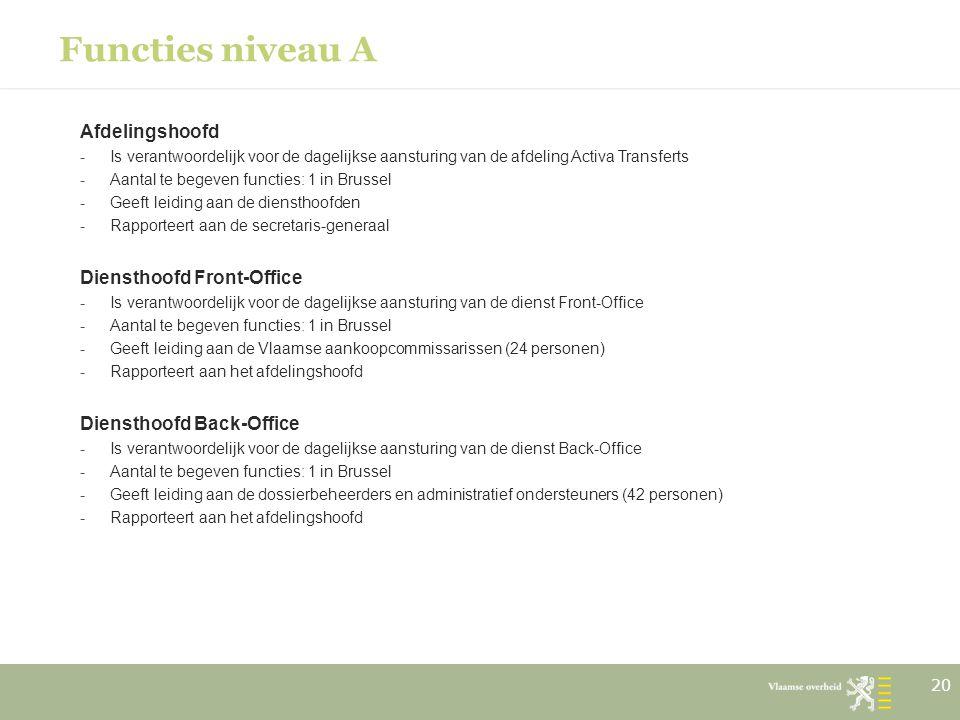 Functies niveau A Afdelingshoofd Diensthoofd Front-Office