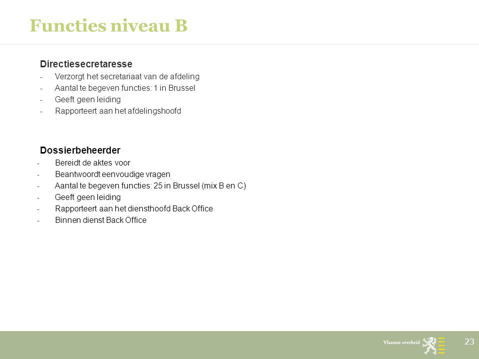 Functies niveau B Directiesecretaresse Dossierbeheerder